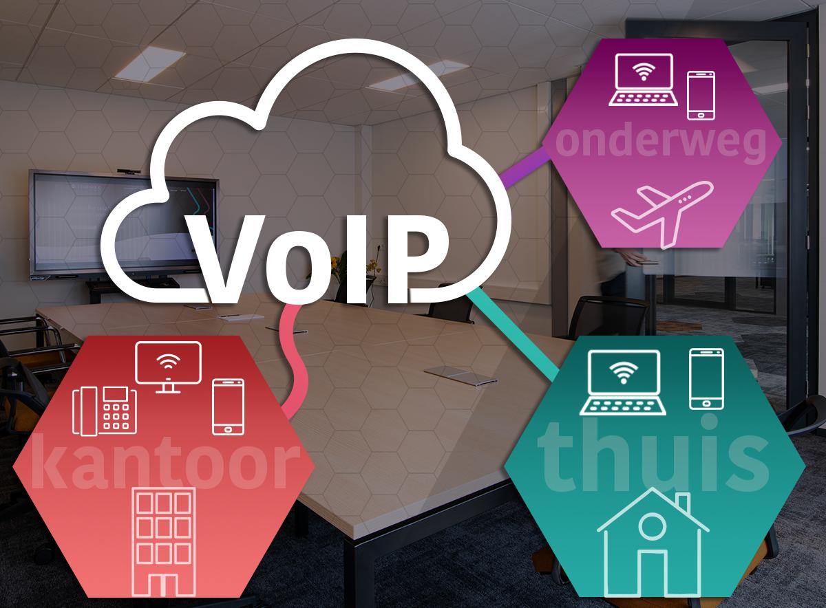 VoIP Voicehosted Internettelefonie
